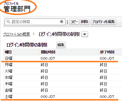 プロファイル管理ログインIP