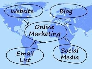 Marketing Cloudを使ってカスタマー・リレーションシップを構築するための3ステップ(UK Tquilaより)