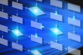 セールスフォースの基本機能 プロセスビルダー